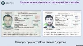 паспорта украина шпионы.jpg